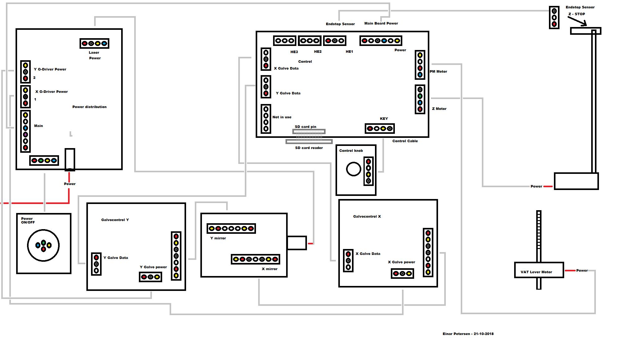 simple_MOAI_diagram_cabling_overview